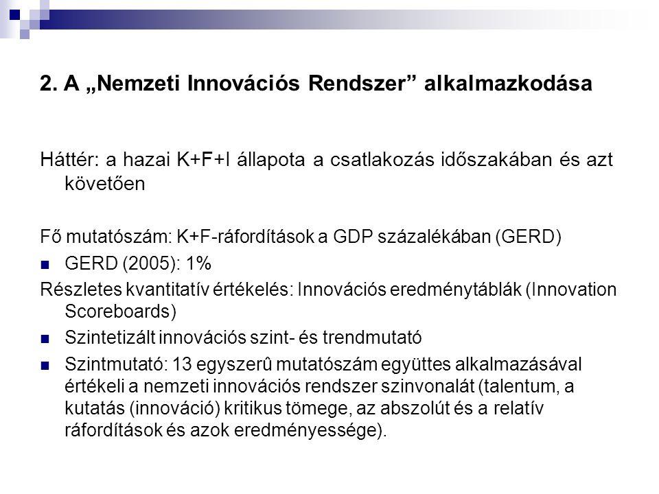 """2. A """"Nemzeti Innovációs Rendszer"""" alkalmazkodása Háttér: a hazai K+F+I állapota a csatlakozás időszakában és azt követően Fő mutatószám: K+F-ráfordít"""