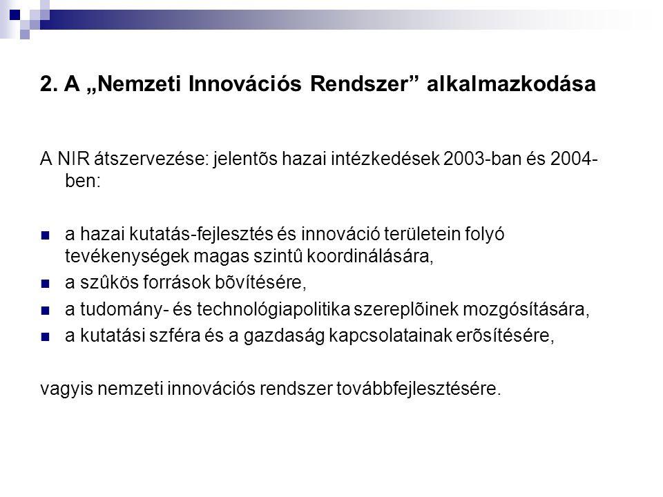 """2. A """"Nemzeti Innovációs Rendszer"""" alkalmazkodása A NIR átszervezése: jelentõs hazai intézkedések 2003-ban és 2004- ben: a hazai kutatás-fejlesztés és"""