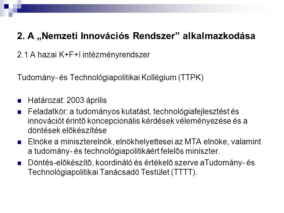 """2. A """"Nemzeti Innovációs Rendszer"""" alkalmazkodása 2.1 A hazai K+F+I intézményrendszer Tudomány- és Technológiapolitikai Kollégium (TTPK) Határozat: 20"""
