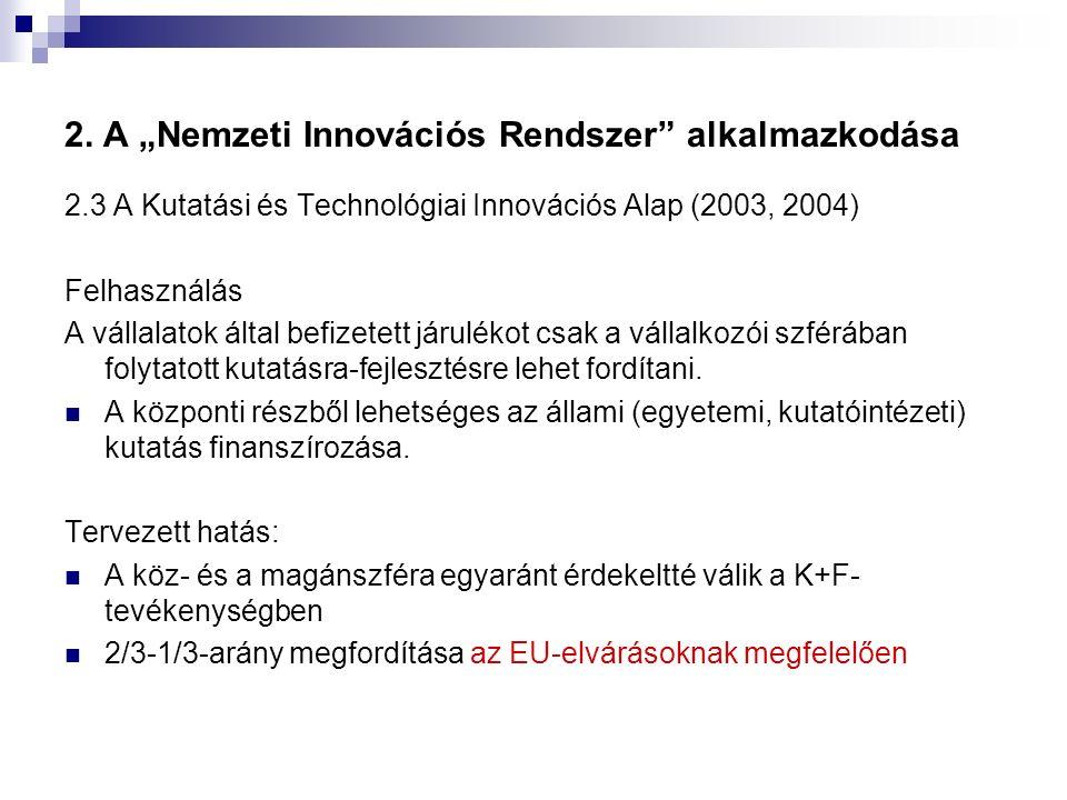 """2. A """"Nemzeti Innovációs Rendszer"""" alkalmazkodása 2.3 A Kutatási és Technológiai Innovációs Alap (2003, 2004) Felhasználás A vállalatok által befizete"""