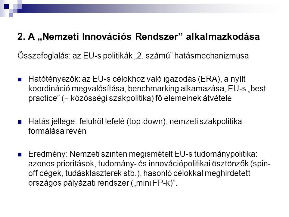 """2. A """"Nemzeti Innovációs Rendszer"""" alkalmazkodása Összefoglalás: az EU-s politikák """"2. számú"""" hatásmechanizmusa Hatótényezők: az EU-s célokhoz való ig"""