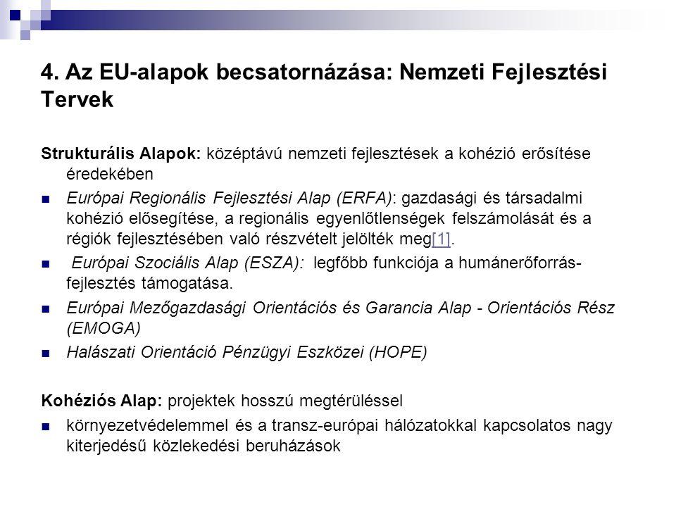 4. Az EU-alapok becsatornázása: Nemzeti Fejlesztési Tervek Strukturális Alapok: középtávú nemzeti fejlesztések a kohézió erősítése éredekében Európai