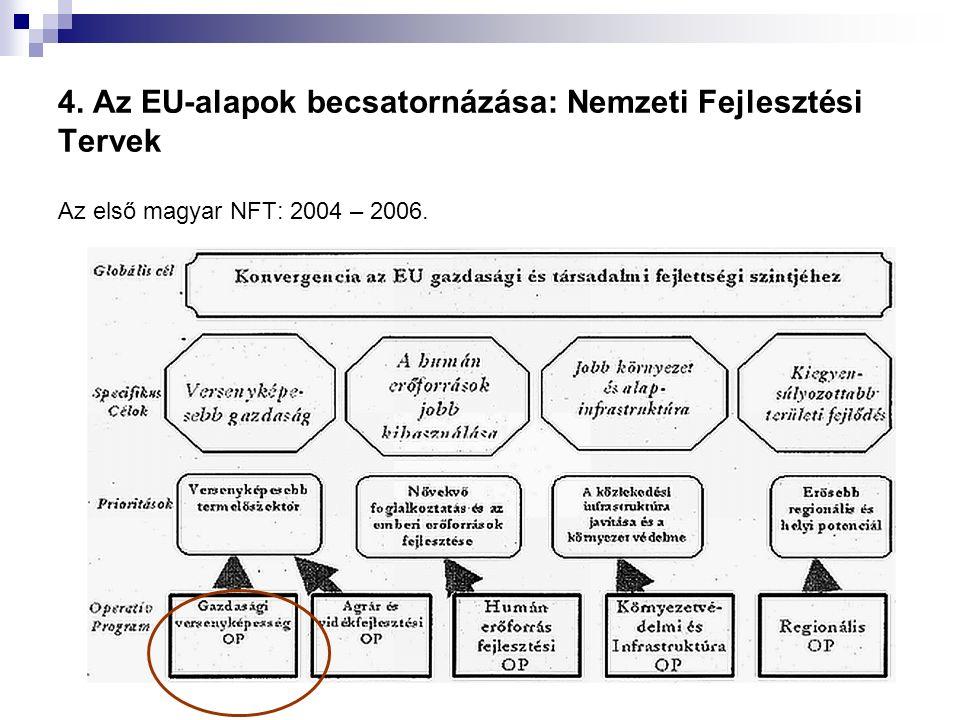 4. Az EU-alapok becsatornázása: Nemzeti Fejlesztési Tervek Az első magyar NFT: 2004 – 2006.