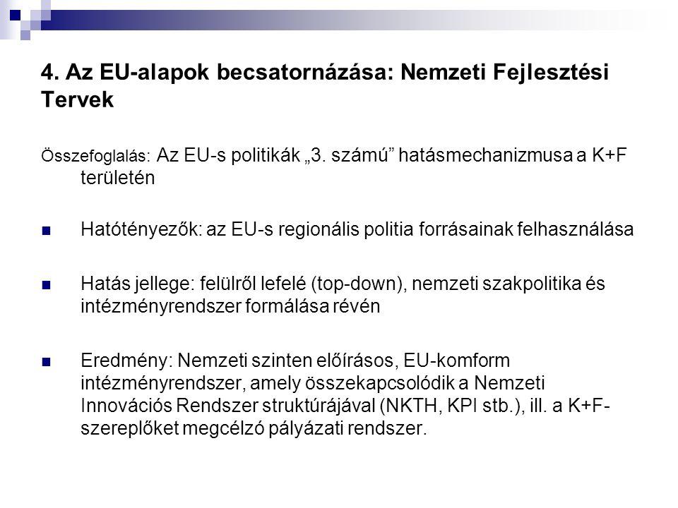 """4. Az EU-alapok becsatornázása: Nemzeti Fejlesztési Tervek Összefoglalás: Az EU-s politikák """"3. számú"""" hatásmechanizmusa a K+F területén Hatótényezők:"""