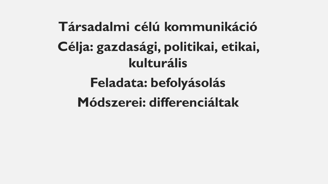 Társadalmi célú kommunikáció Célja: gazdasági, politikai, etikai, kulturális Feladata: befolyásolás Módszerei: differenciáltak