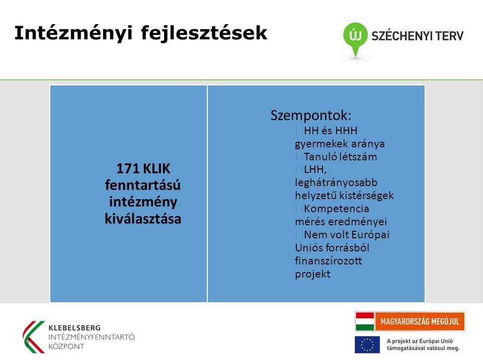 171 KLIK fenntartású intézmény kiválasztása Szempontok:  HH és HHH gyermekek aránya  Tanuló létszám  LHH, leghátrányosabb helyzetű kistérségek  Kompetencia mérés eredményei  Nem volt Európai Uniós forrásból finanszírozott projekt Intézményi fejlesztések