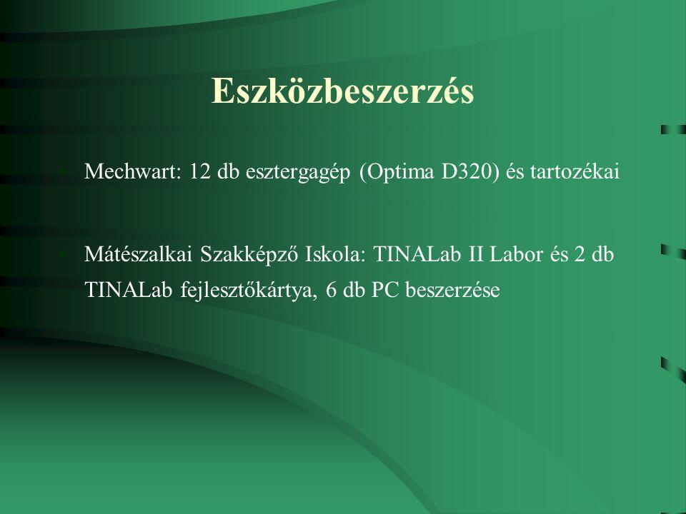 Eszközbeszerzés Mechwart: 12 db esztergagép (Optima D320) és tartozékai Mátészalkai Szakképző Iskola: TINALab II Labor és 2 db TINALab fejlesztőkártya, 6 db PC beszerzése