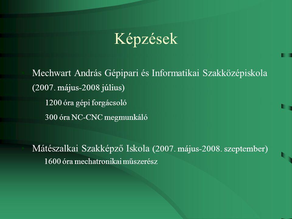 Képzések Mechwart András Gépipari és Informatikai Szakközépiskola (2007.