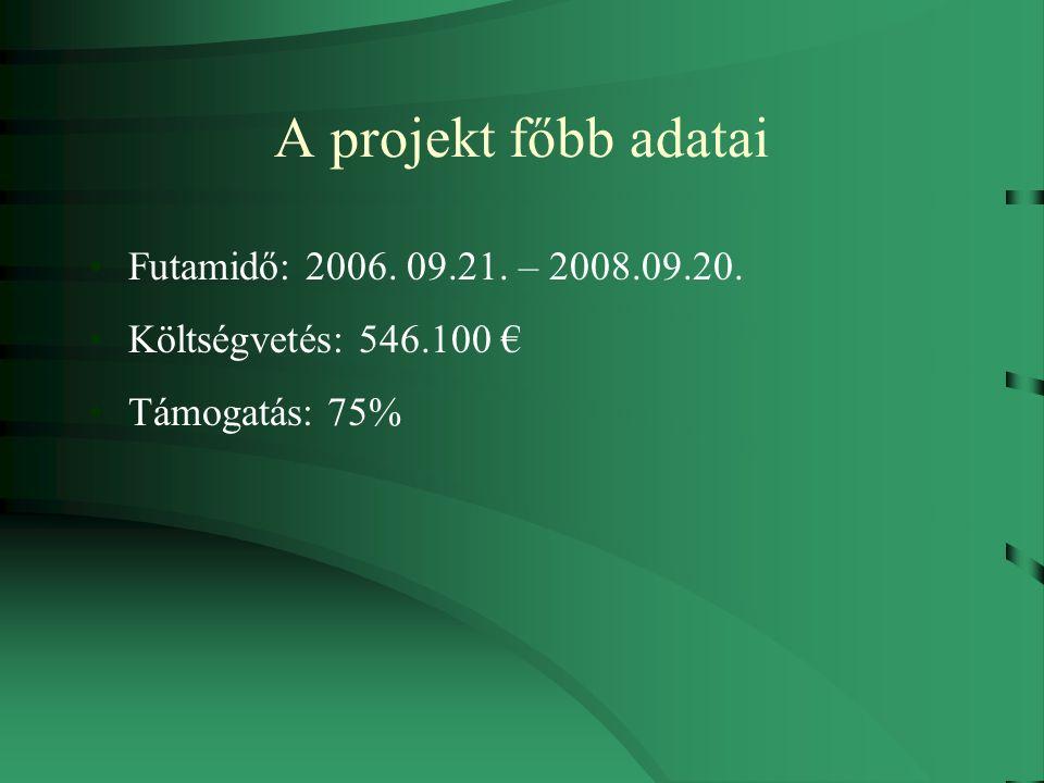 A projekt főbb adatai Futamidő: 2006. 09.21. – 2008.09.20. Költségvetés: 546.100 € Támogatás: 75%