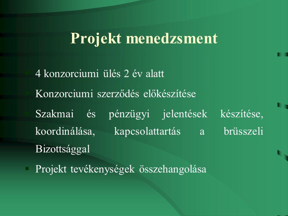 Projekt menedzsment  4 konzorciumi ülés 2 év alatt  Konzorciumi szerződés előkészítése  Szakmai és pénzügyi jelentések készítése, koordinálása, kapcsolattartás a brüsszeli Bizottsággal  Projekt tevékenységek összehangolása