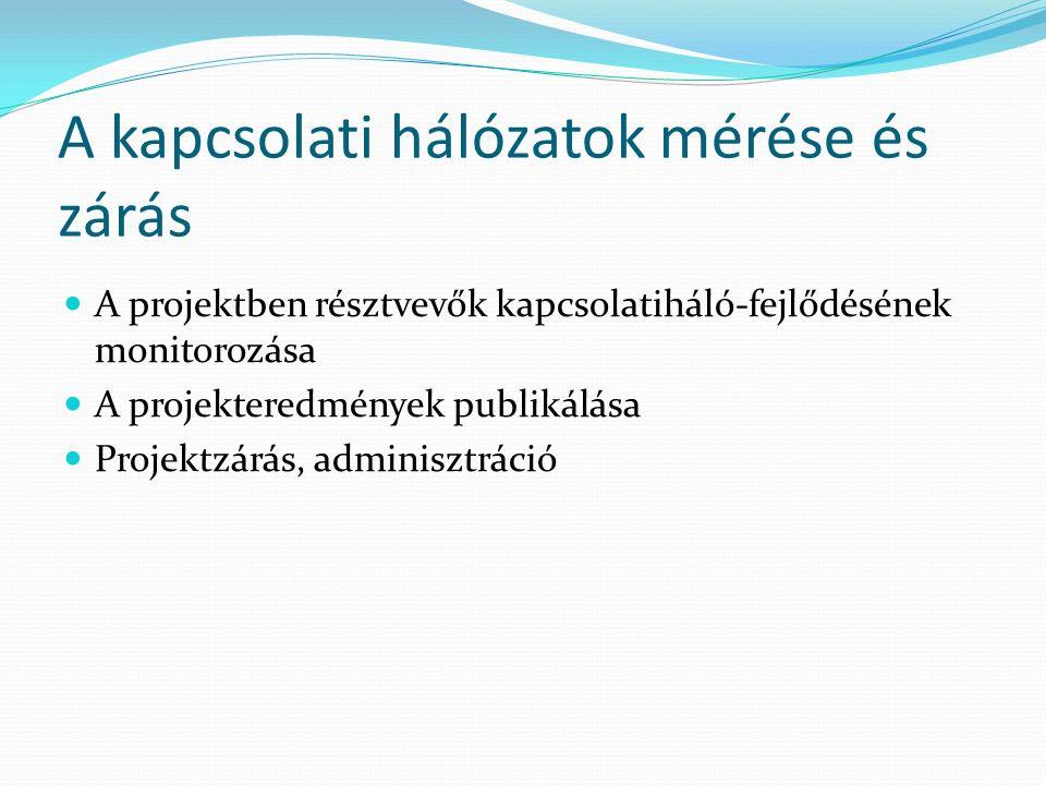 A kapcsolati hálózatok mérése és zárás A projektben résztvevők kapcsolatiháló-fejlődésének monitorozása A projekteredmények publikálása Projektzárás, adminisztráció