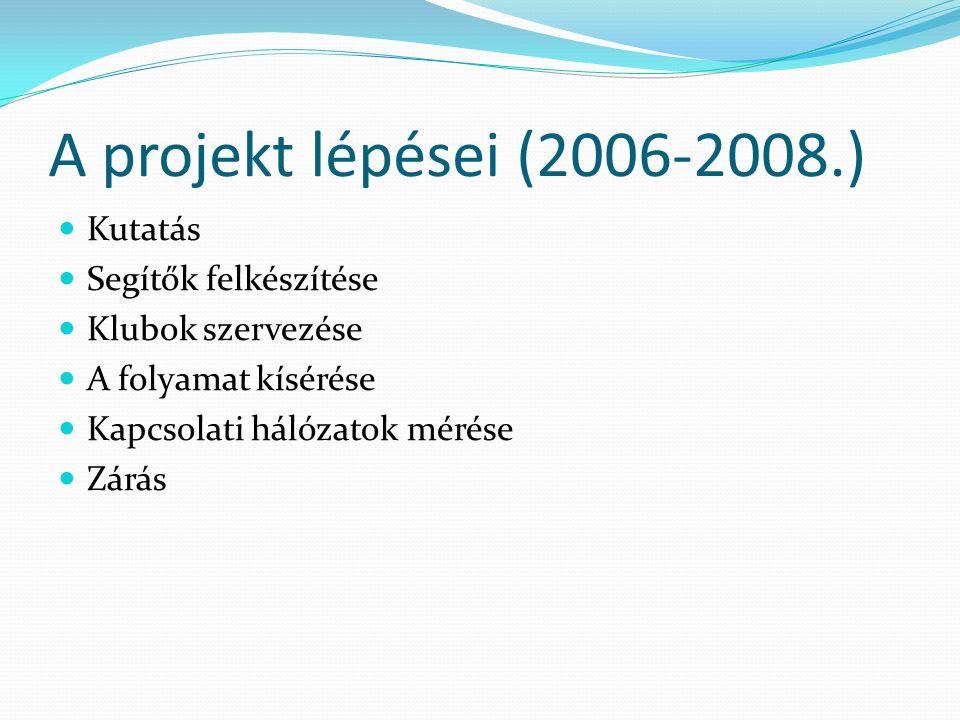 A projekt lépései (2006-2008.) Kutatás Segítők felkészítése Klubok szervezése A folyamat kísérése Kapcsolati hálózatok mérése Zárás