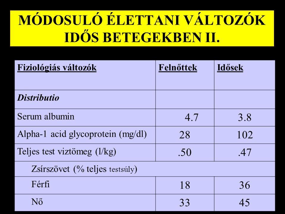 MÓDOSULÓ ÉLETTANI VÁLTOZÓK IDŐS BETEGEKBEN II.