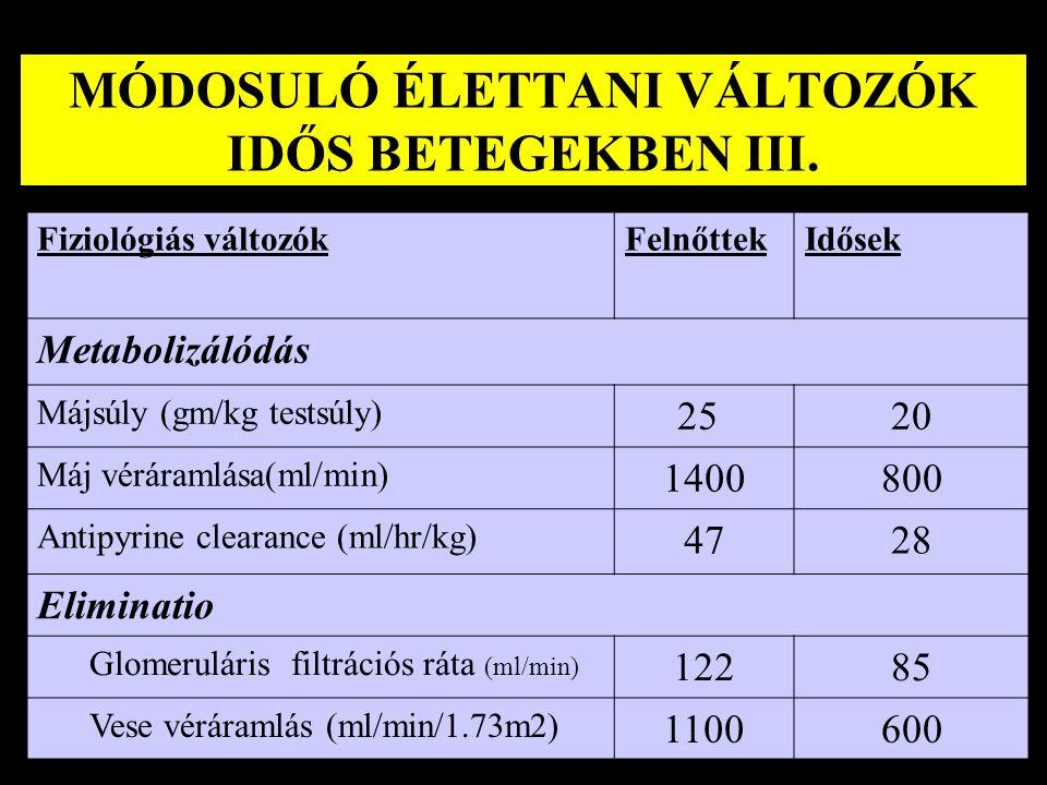 MÓDOSULÓ ÉLETTANI VÁLTOZÓK IDŐS BETEGEKBEN III.