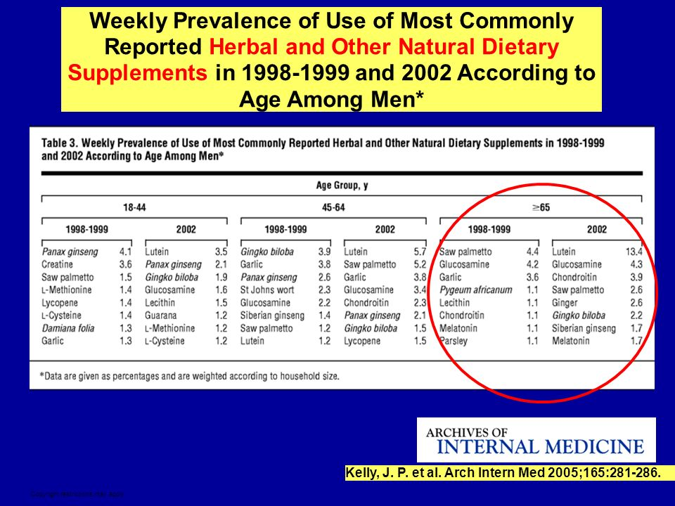 Copyright restrictions may apply. Kelly, J. P. et al. Arch Intern Med 2005;165:281-286. Weekly Prevalence of Use of Most Commonly Reported Herbal and