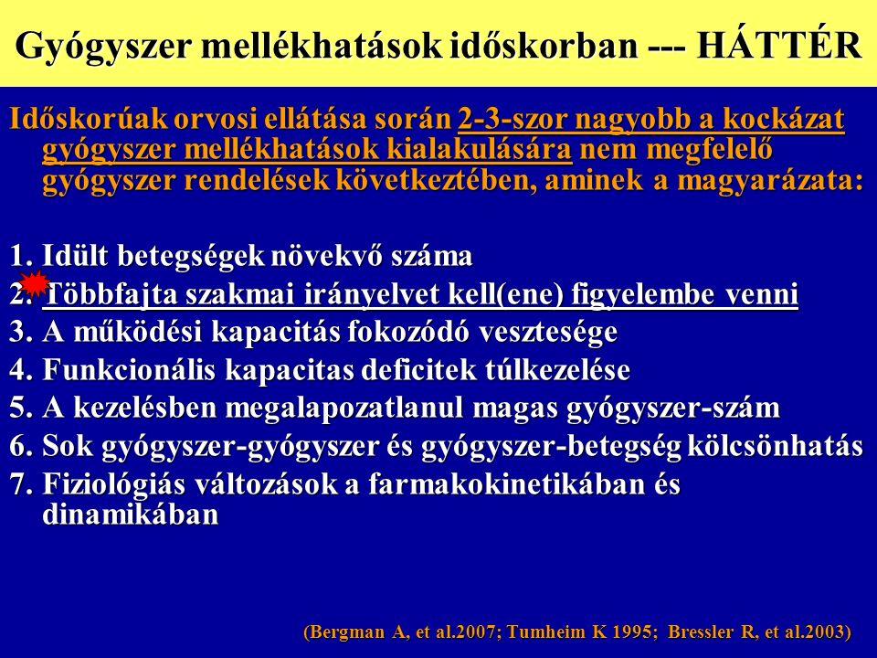 JAMA.2005;294(6):716-724 Cynthia M.