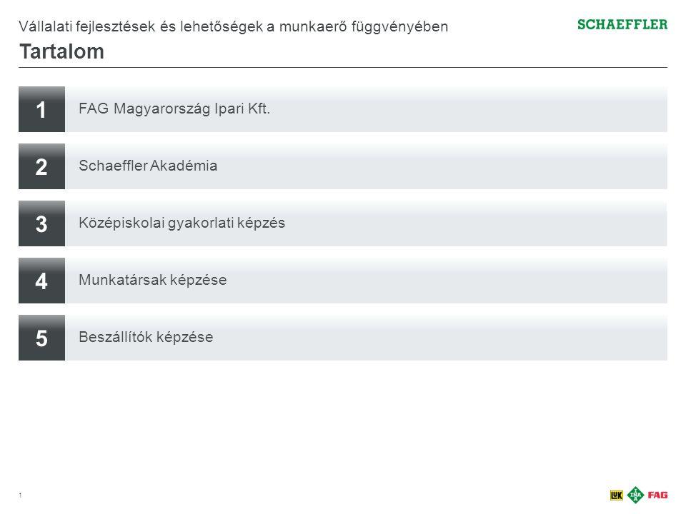 Tartalom 1 Vállalati fejlesztések és lehetőségek a munkaerő függvényében 1 2 3 4 5 FAG Magyarország Ipari Kft.
