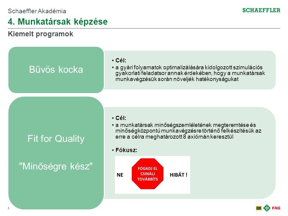4. Munkatársak képzése 8 Schaeffler Akadémia Kiemelt programok Cél: a gyári folyamatok optimalizálására kidolgozott szimulációs gyakorlati feladatsor