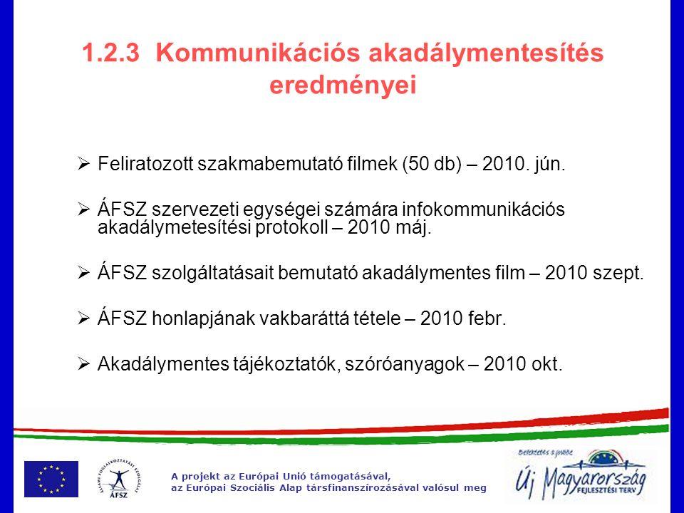 A projekt az Európai Unió támogatásával, az Európai Szociális Alap társfinanszírozásával valósul meg 1.2.3 Kommunikációs akadálymentesítés eredményei  Feliratozott szakmabemutató filmek (50 db) – 2010.