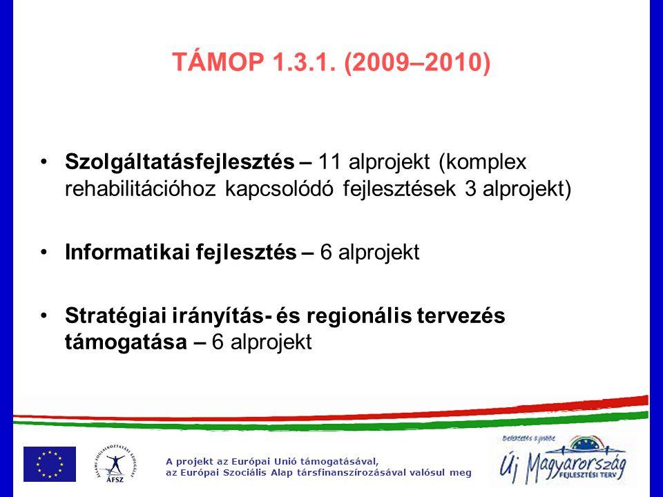 """A projekt az Európai Unió támogatásával, az Európai Szociális Alap társfinanszírozásával valósul meg 1.2.1 """"Szemléletváltás c é lcsoportjai Elsődleges célcsoport:  rehabilitációs bizottságban dolgozó foglalkoztatási (és szociális) szakértők  rehabilitációs ügyintézők  rehabilitációs munkacsoporttagok  regionális szintű vezetők  Kirendeltség vezetők Másodlagos célcsoport:  rehabilitációs szolgáltatásban részesülő ügyfelek  ÁFSZ-szel kapcsolatban álló munkáltatók"""