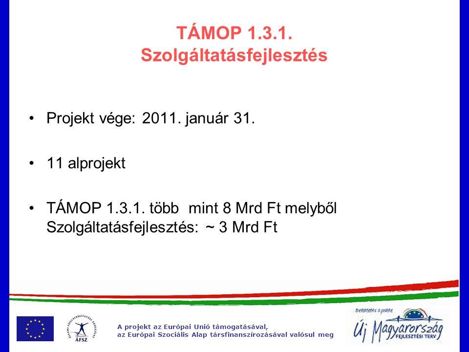 A projekt az Európai Unió támogatásával, az Európai Szociális Alap társfinanszírozásával valósul meg 1.2.2.