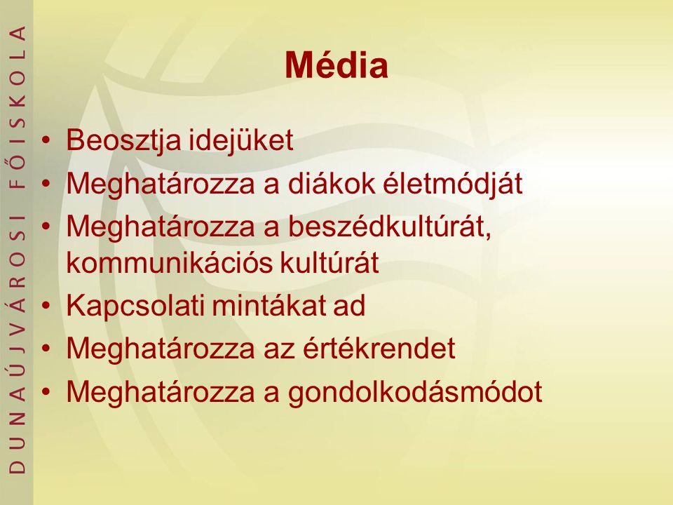 Média Beosztja idejüket Meghatározza a diákok életmódját Meghatározza a beszédkultúrát, kommunikációs kultúrát Kapcsolati mintákat ad Meghatározza az értékrendet Meghatározza a gondolkodásmódot
