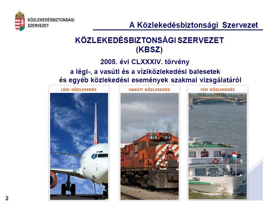 2 A Közlekedésbiztonsági Szervezet KÖZLEKEDÉSBIZTONSÁGI SZERVEZET (KBSZ) 2005.
