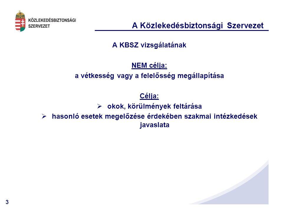 3 A Közlekedésbiztonsági Szervezet A KBSZ vizsgálatának NEM célja: a vétkesség vagy a felelősség megállapítása Célja:  okok, körülmények feltárása  hasonló esetek megelőzése érdekében szakmai intézkedések javaslata