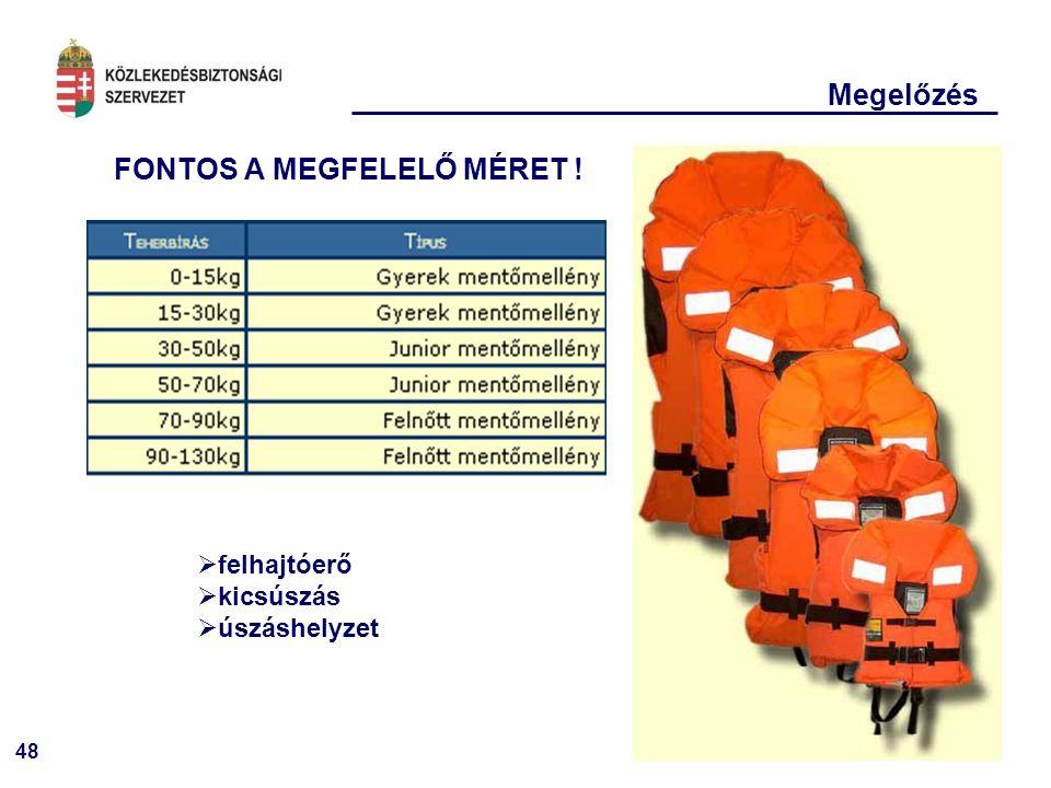 48 Megelőzés FONTOS A MEGFELELŐ MÉRET !  felhajtóerő  kicsúszás  úszáshelyzet