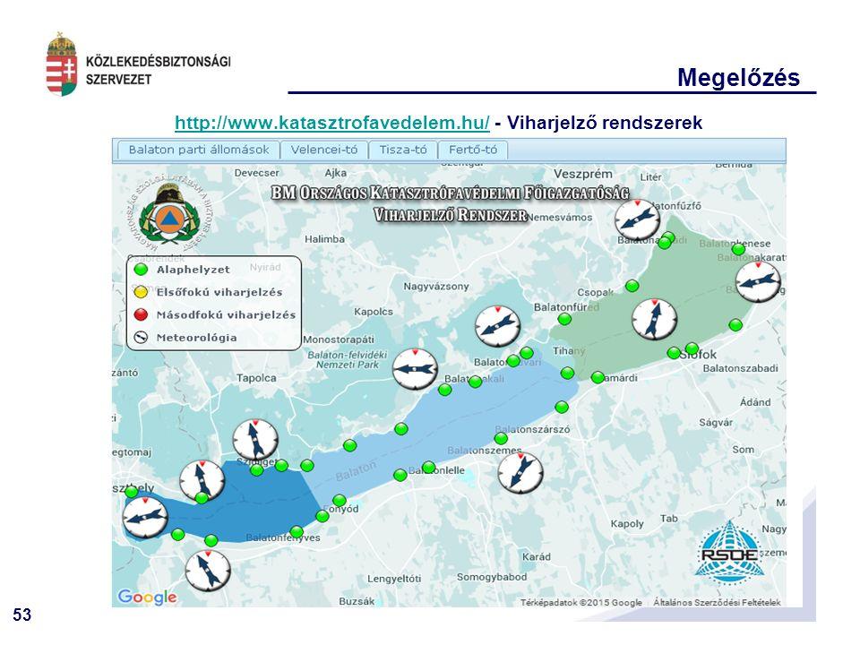 53 Megelőzés http://www.katasztrofavedelem.hu/http://www.katasztrofavedelem.hu/ - Viharjelző rendszerek