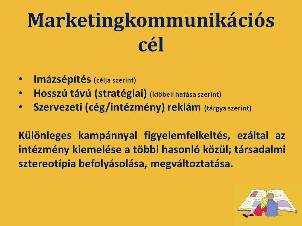Marketingkommunikációs cél Imázsépítés (célja szerint) Hosszú távú (stratégiai) (időbeli hatása szerint) Szervezeti (cég/intézmény) reklám (tárgya szerint) Különleges kampánnyal figyelemfelkeltés, ezáltal az intézmény kiemelése a többi hasonló közül; társadalmi sztereotípia befolyásolása, megváltoztatása.