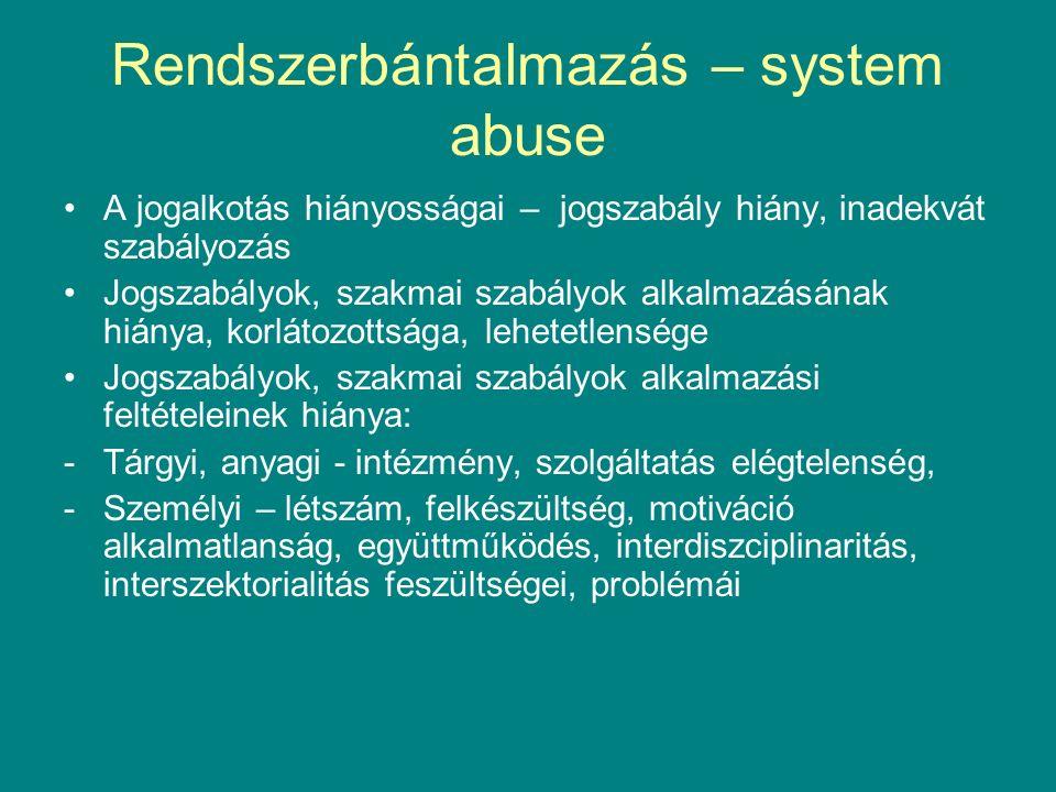 Rendszerbántalmazás – system abuse A jogalkotás hiányosságai – jogszabály hiány, inadekvát szabályozás Jogszabályok, szakmai szabályok alkalmazásának
