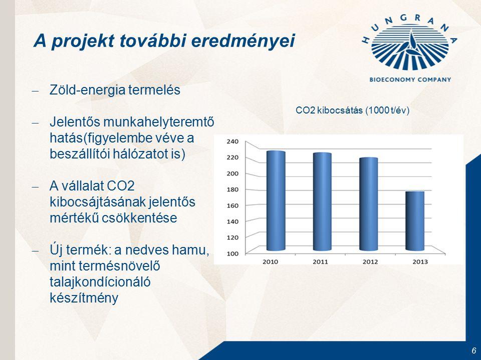 6 A projekt további eredményei  Zöld-energia termelés  Jelentős munkahelyteremtő hatás(figyelembe véve a beszállítói hálózatot is)  A vállalat CO2 kibocsájtásának jelentős mértékű csökkentése  Új termék: a nedves hamu, mint termésnövelő talajkondícionáló készítmény CO2 kibocsátás (1000 t/év)