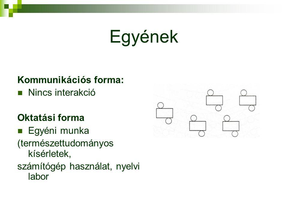 Egyének Kommunikációs forma: Nincs interakció Oktatási forma Egyéni munka (természettudományos kísérletek, számítógép használat, nyelvi labor