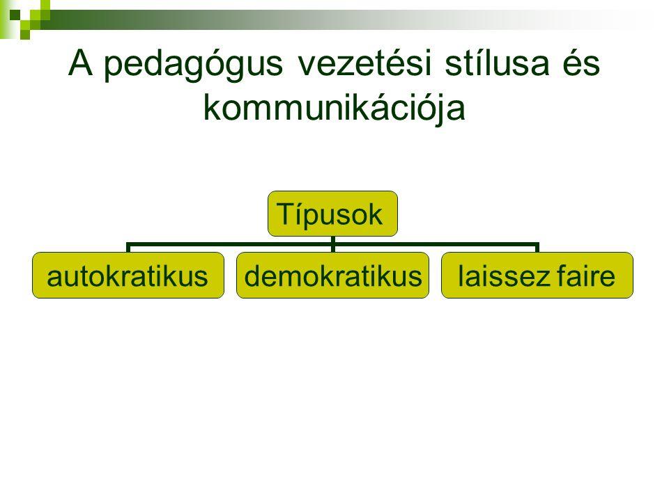 A pedagógus vezetési stílusa és kommunikációja Típusok autokratikusdemokratikuslaissez faire