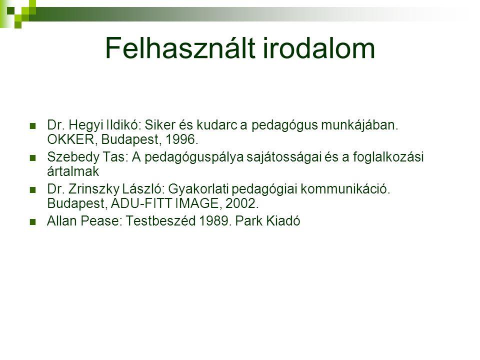 Felhasznált irodalom Dr. Hegyi Ildikó: Siker és kudarc a pedagógus munkájában.