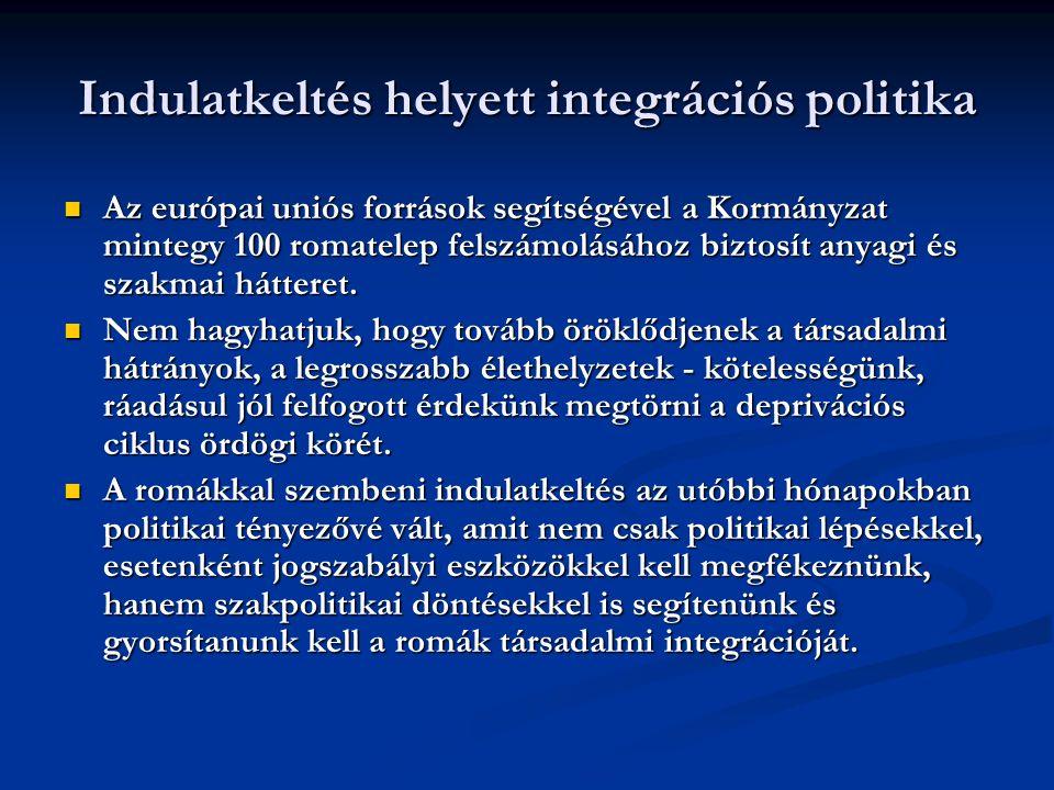 Indulatkeltés helyett integrációs politika Az európai uniós források segítségével a Kormányzat mintegy 100 romatelep felszámolásához biztosít anyagi és szakmai hátteret.