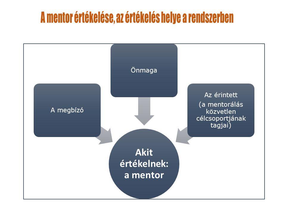 Akit értékelnek: a mentor A megbízóÖnmaga Az érintett (a mentorálás közvetlen célcsoportjának tagjai)