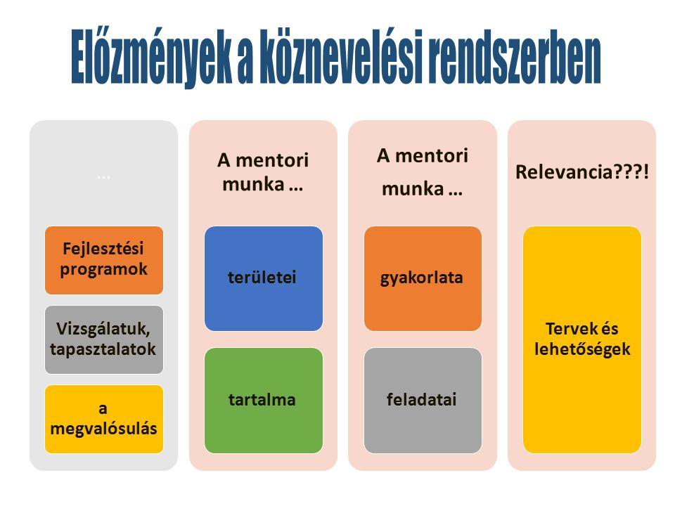 A mentor elsődleges szerepe a tehetséggondozásban A fentiek támogatása…… - intézményi, intézményközi, személyekre vonatkozó és személyek közötti viszonylatokban.