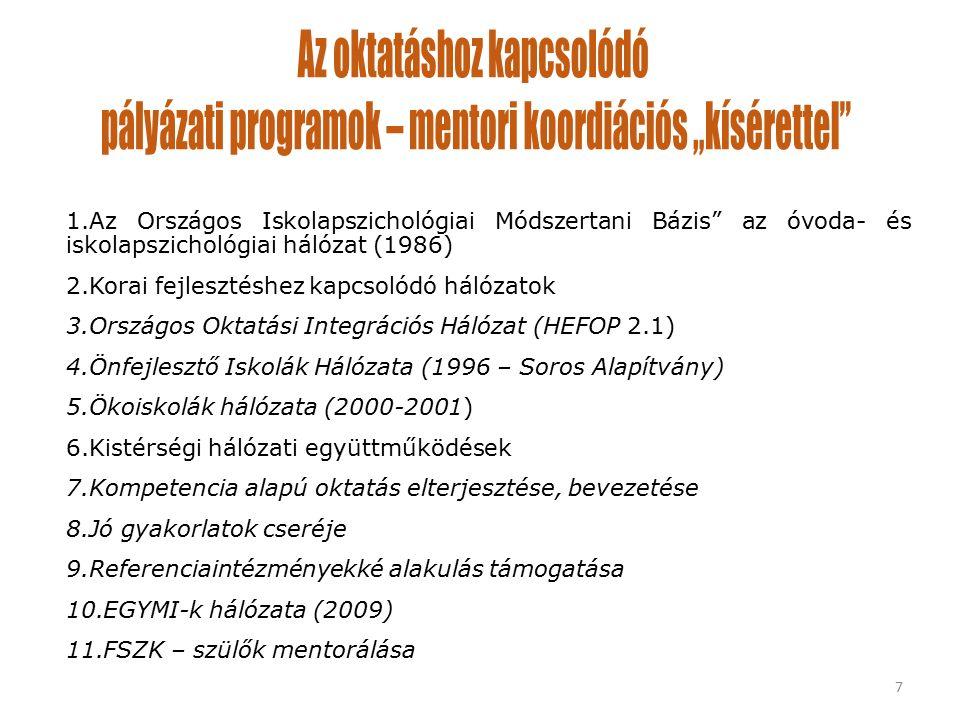 1.Az Országos Iskolapszichológiai Módszertani Bázis az óvoda- és iskolapszichológiai hálózat (1986) 2.Korai fejlesztéshez kapcsolódó hálózatok 3.Országos Oktatási Integrációs Hálózat (HEFOP 2.1) 4.Önfejlesztő Iskolák Hálózata (1996 – Soros Alapítvány) 5.Ökoiskolák hálózata (2000-2001) 6.Kistérségi hálózati együttműködések 7.Kompetencia alapú oktatás elterjesztése, bevezetése 8.Jó gyakorlatok cseréje 9.Referenciaintézményekké alakulás támogatása 10.EGYMI-k hálózata (2009) 11.FSZK – szülők mentorálása 7