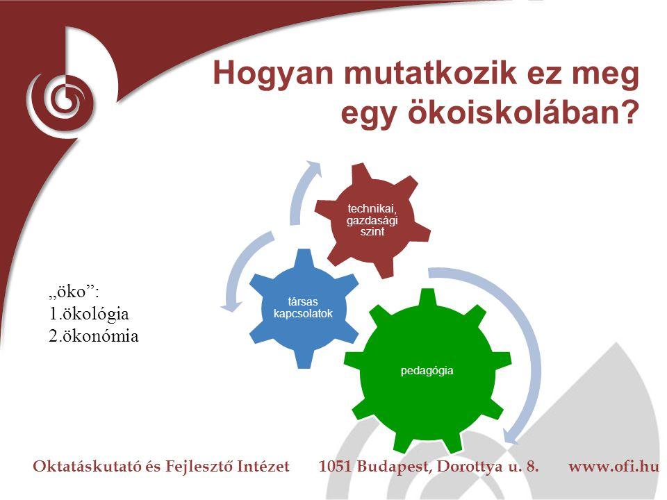 Oktatáskutató és Fejlesztő Intézet 1051 Budapest, Dorottya u. 8. www.ofi.hu Hogyan mutatkozik ez meg egy ökoiskolában? pedagógia társas kapcsolatok te