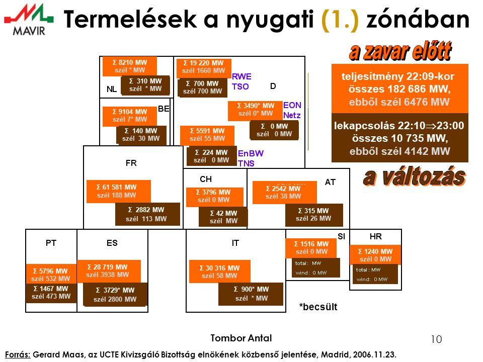 Tombor Antal 10 teljesítmény 22:09-kor összes 182 686 MW, ebből szél 6476 MW lekapcsolás 22:10  23:00 összes 10 735 MW, ebből szél 4142 MW *becsült Σ