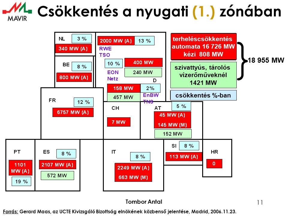 Tombor Antal 11 }} 18 955 MW Csökkentés a nyugati (1.) zónában csökkentés %-ban szivattyús, tárolós vízerőműveknél 1421 MW terheléscsökkentés automata