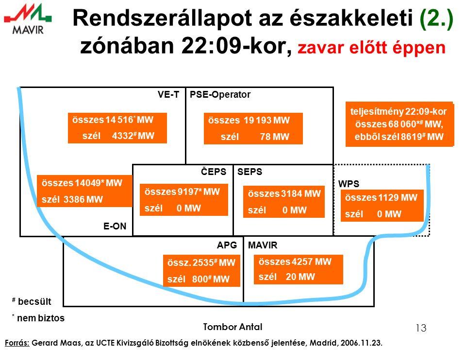 Tombor Antal 13 Rendszerállapot az északkeleti (2.) zónában 22:09-kor, zavar előtt éppen PSE-Operator ČEPSSEPS APGMAVIR VE-T WPS E-ON összes 19 193 MW
