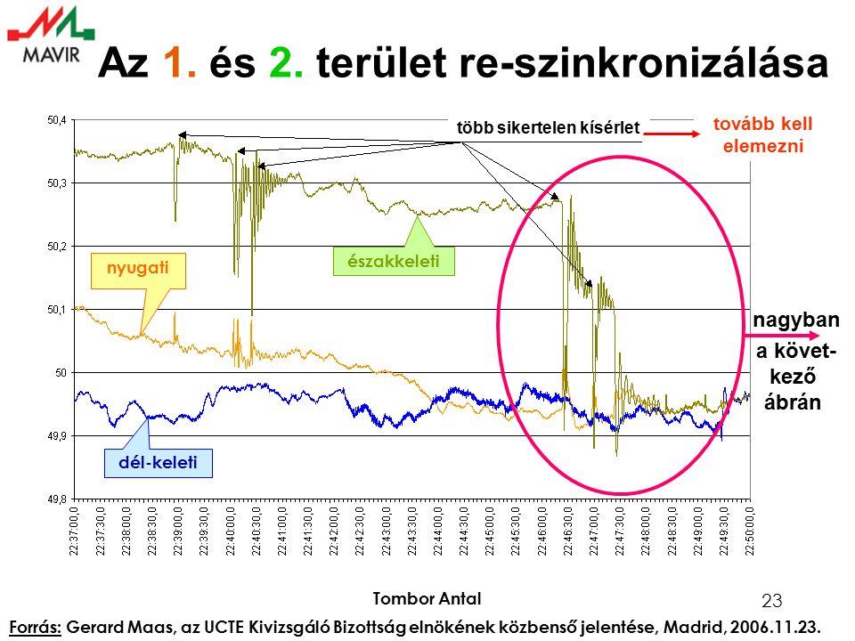 Tombor Antal 23 Az 1. és 2. terület re-szinkronizálása tovább kell elemezni nagyban a követ- kező ábrán több sikertelen kísérlet nyugati dél-keleti és