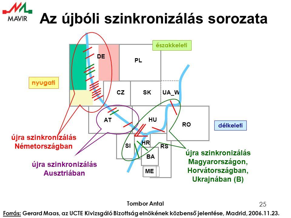 Tombor Antal 25 Az újbóli szinkronizálás sorozata PL CZ SKUA_W AT HU SI BA RS ME RO DE HR újra szinkronizálás Németországban újra szinkronizálás Ausztriában újra szinkronizálás Magyarországon, Horvátországban, Ukrajnában (B) Forrás: Gerard Maas, az UCTE Kivizsgáló Bizottság elnökének közbenső jelentése, Madrid, 2006.11.23.