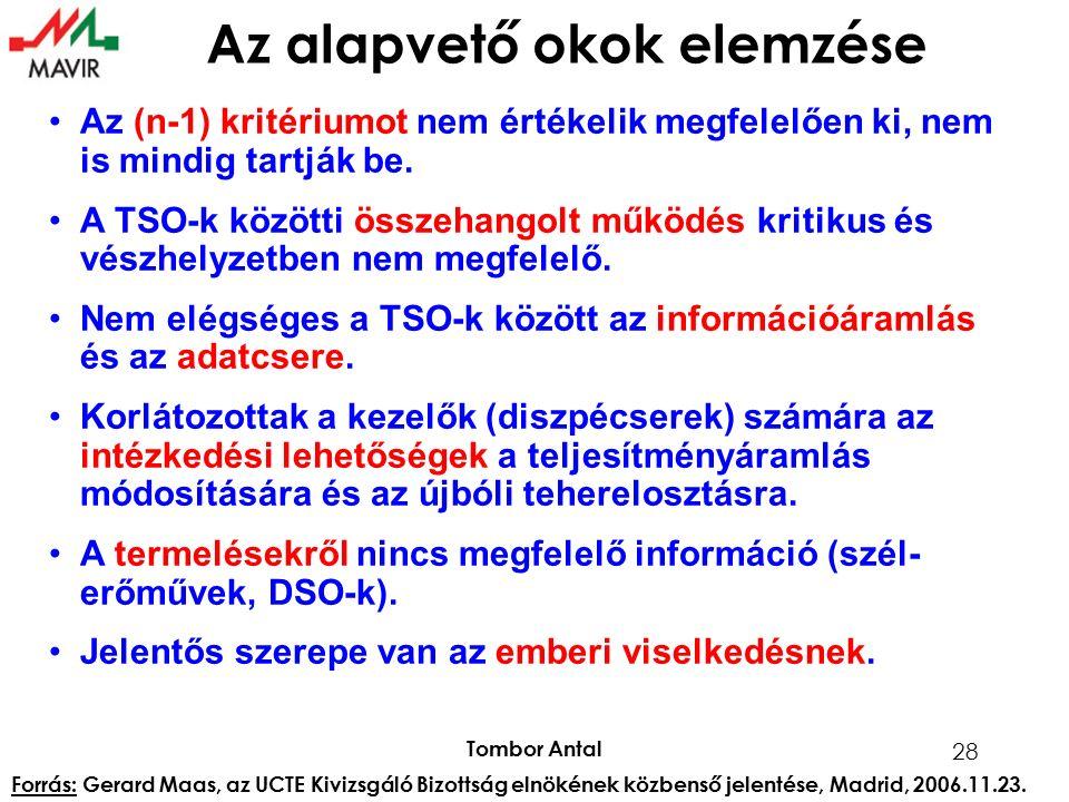 Tombor Antal 28 Forrás: Gerard Maas, az UCTE Kivizsgáló Bizottság elnökének közbenső jelentése, Madrid, 2006.11.23.