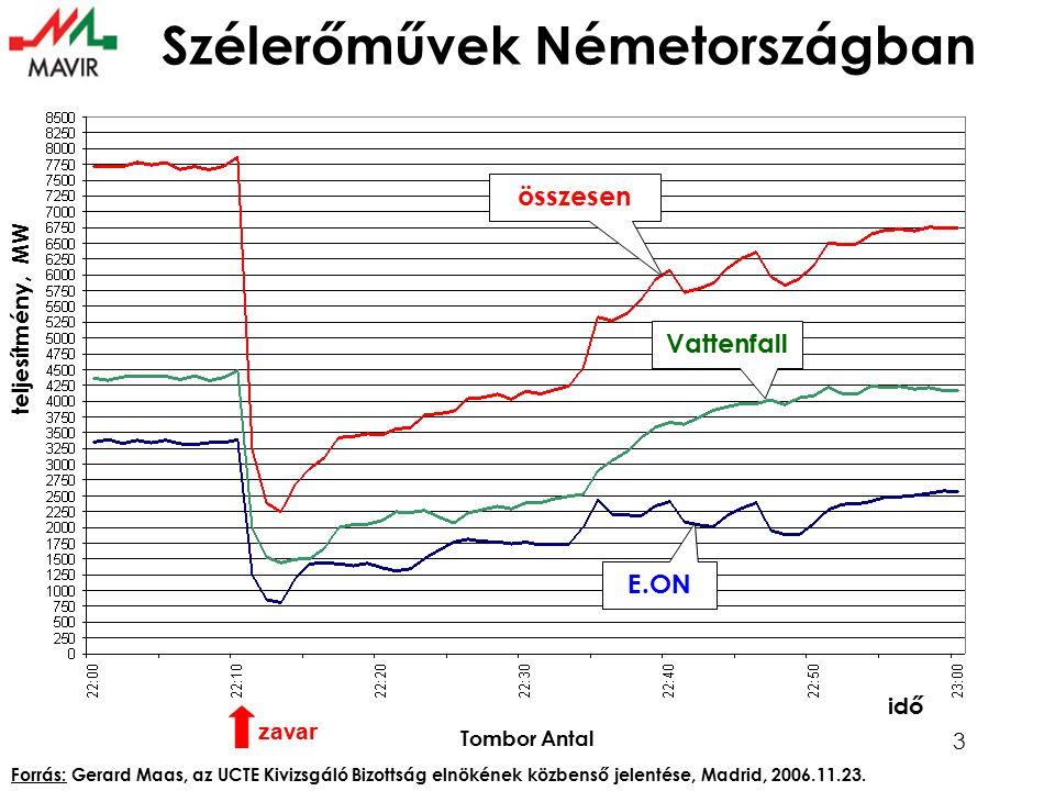 Tombor Antal 3 Szélerőművek Németországban idő teljesítmény, MW összesen E.ON Vattenfall Forrás: Gerard Maas, az UCTE Kivizsgáló Bizottság elnökének közbenső jelentése, Madrid, 2006.11.23.