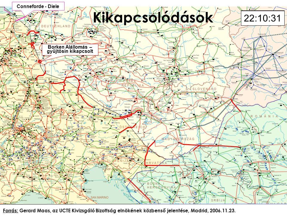 Tombor Antal 7 A területi frekvenciák (10 perc alatt) délkeleti északkeleti nyugati ez a következő ábrán Forrás: Gerard Maas, az UCTE Kivizsgáló Bizottság elnökének közbenső jelentése, Madrid, 2006.11.23.