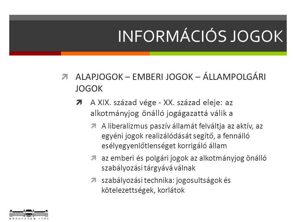 INFORMÁCIÓS JOGOK  ALAPJOGOK – EMBERI JOGOK – ÁLLAMPOLGÁRI JOGOK  A XIX.
